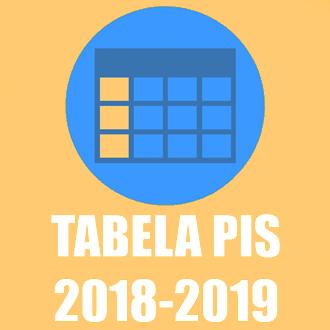 Calendário do PIS 2018 – 2019